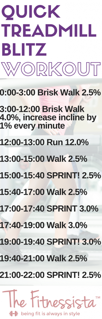 Quick Treadmill Workout - This 25-minute workout incorporates sprints and hills for a super sweaty, efficient workout! fitnessista.com