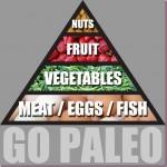 Focus On: The Paleolithic Diet