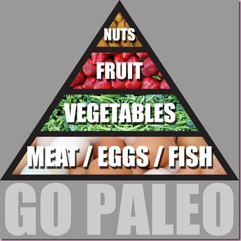 paleo-food-pyramid-boot-camp