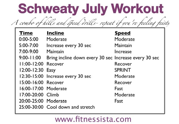 Schweaty july workout