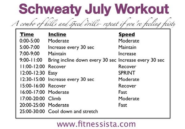 Schweaty july workout