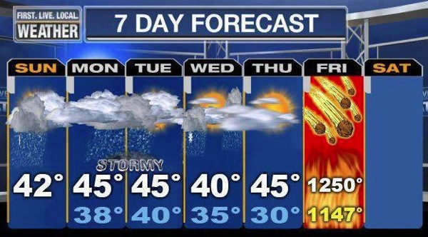 Mayan weather forecast spoof