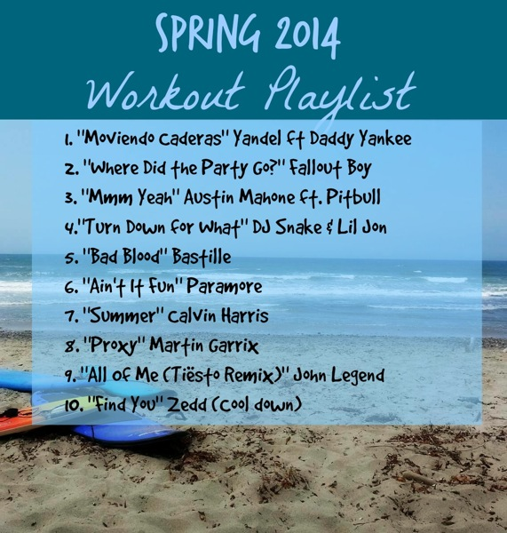 Spring2014 workout playlist