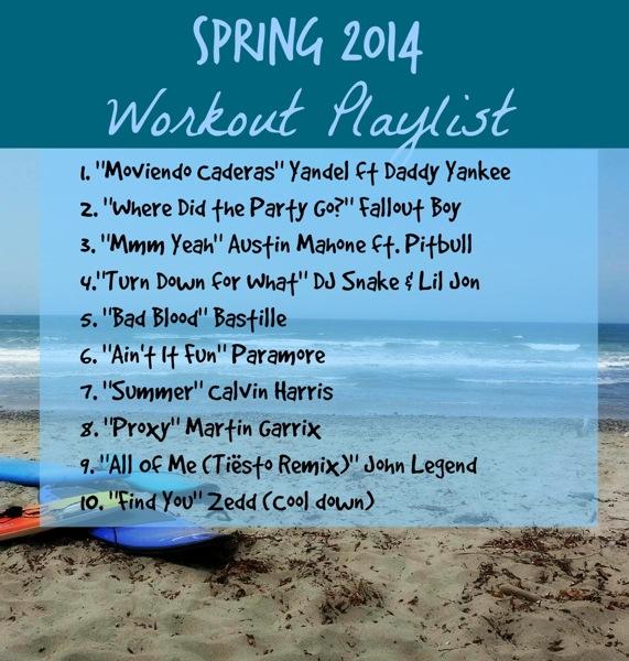 Spring2014 workout playlist