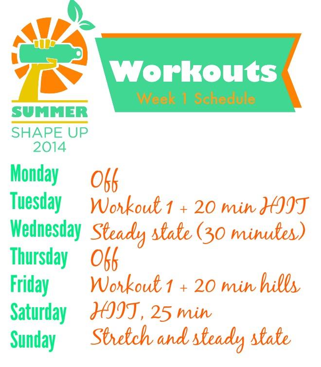 ssu2014 week 1 schedule