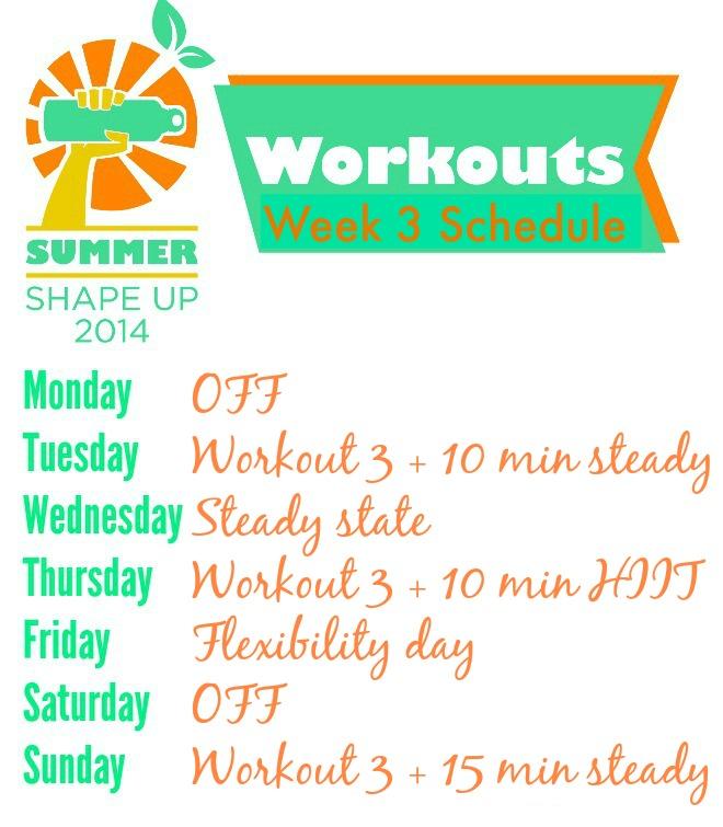 ssu2014 week 3 schedule