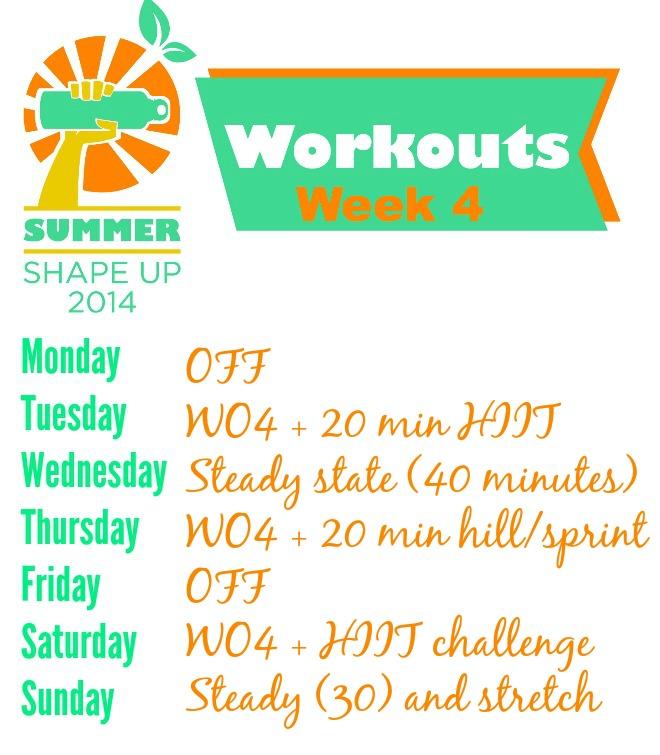 ssu2014 week 4 schedule