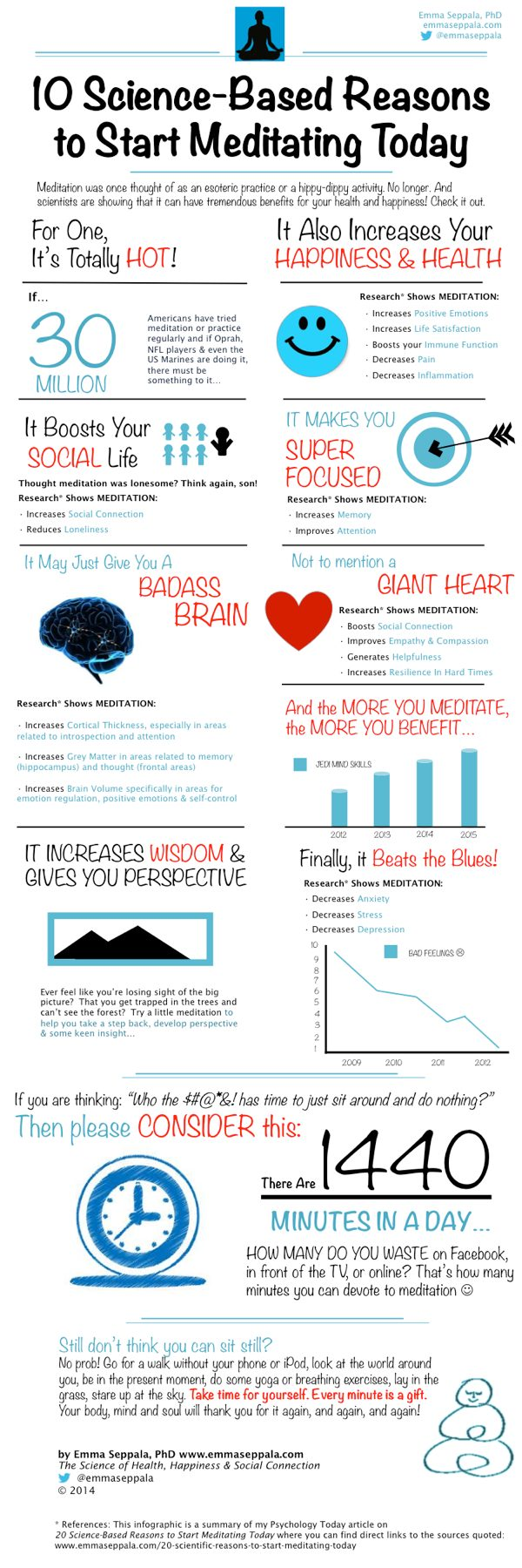 10 Science Based Reasons To Start Meditating Today INFOGRAPHIC