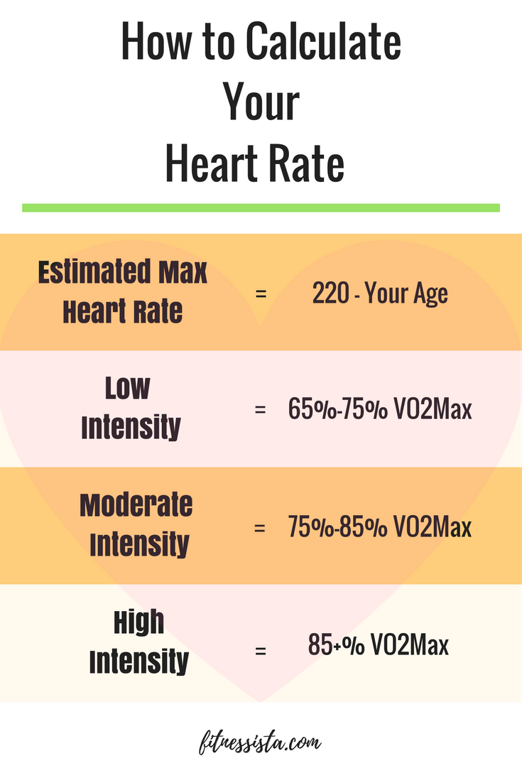 We Measure Cardio Through Vo2max, Which Is The Maximum Amount Of The Body's  Oxygen Consumption