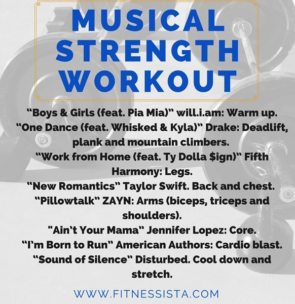 April 2016 strength workout and playlist