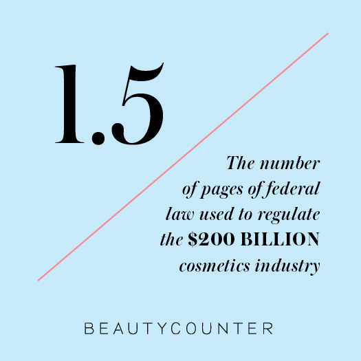 1.5 - The number of pages of federal law used to regulate the $200 Billion cosmetics industry