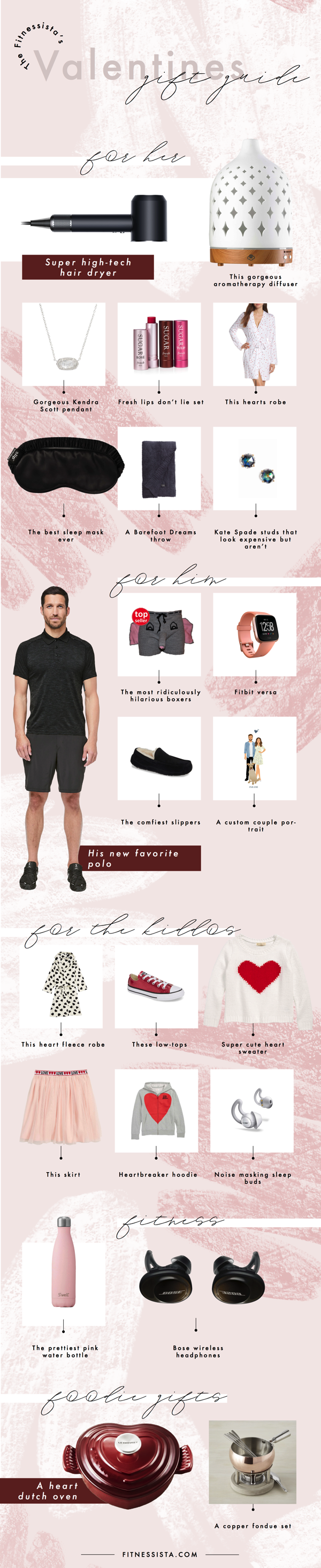 Fitnessista s Valentine Gift Guide 2019
