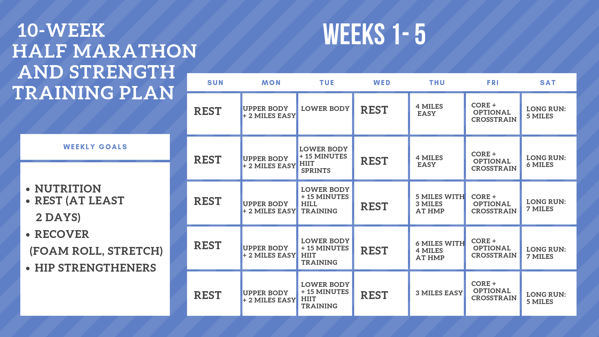 Half marathon and strength training plan