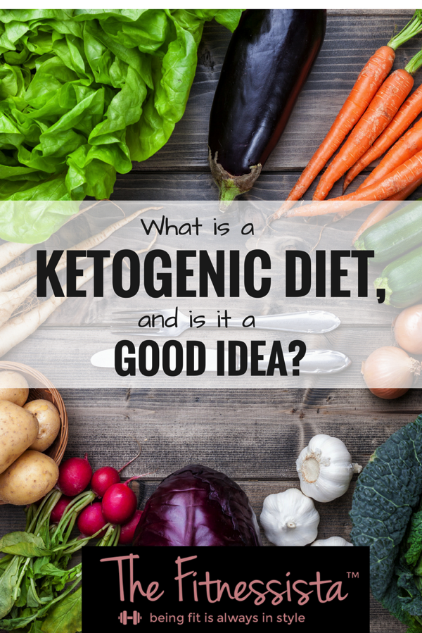 What is a ketogenic diet? Find out more at fitnessista.com